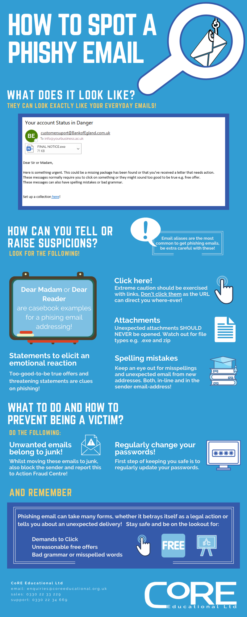 How to Spot A Phishy Email Infographic