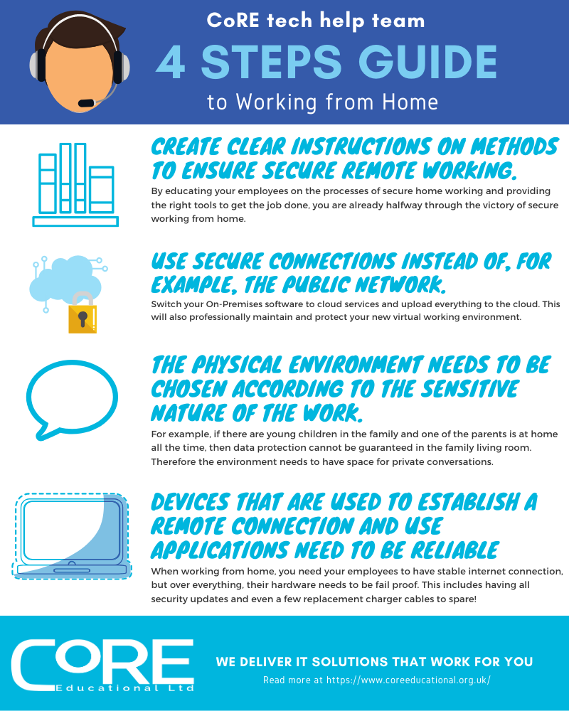 4 step guide to home working and data security