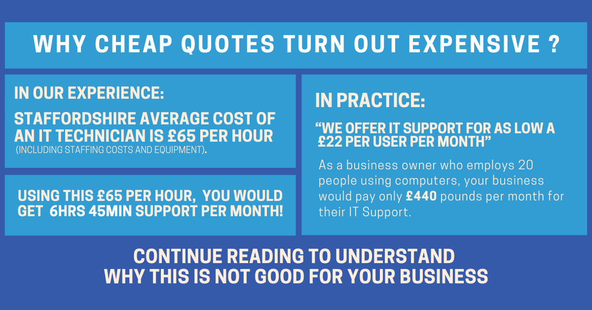 Why is the information on the cost of IT Support so hard to come by?